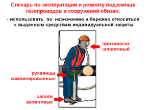 Производственная инструкция слесаря кипиа газовой котельной